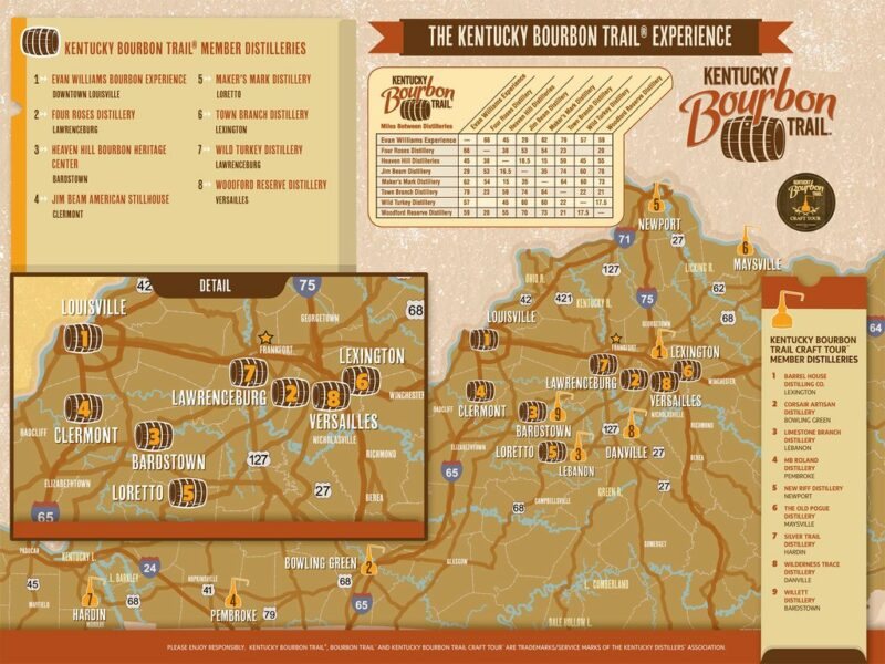 Kentucky Bourbon Trail - BUCKFISH