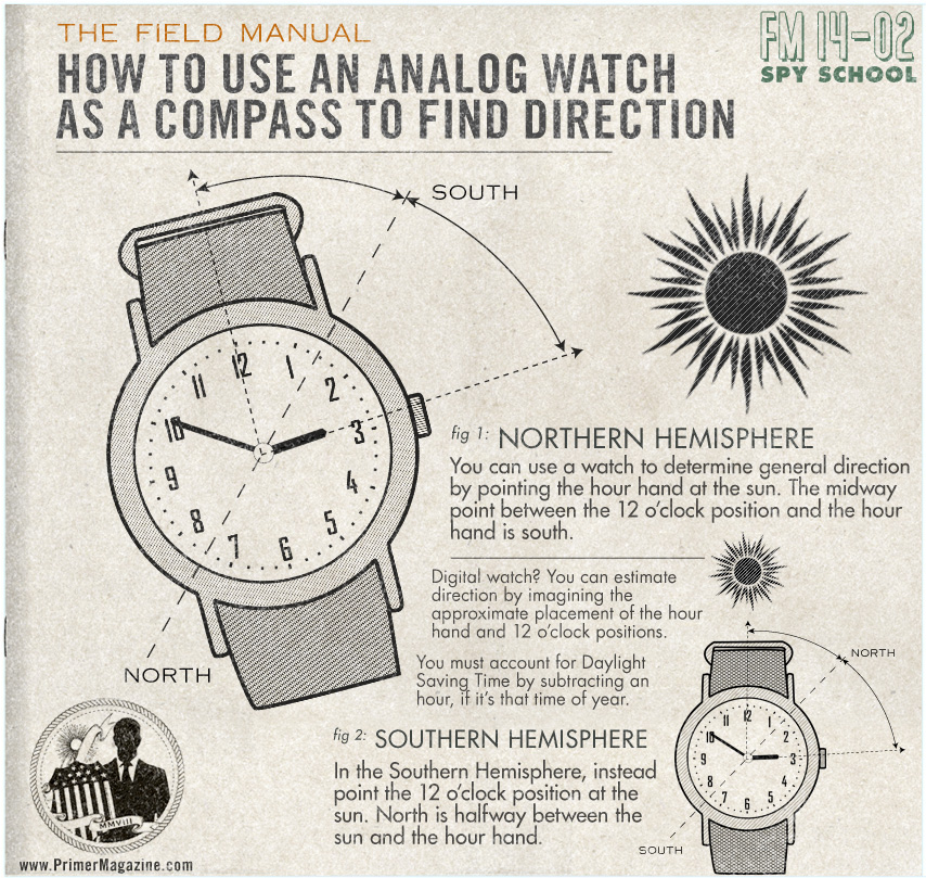 watch as compass - BUCKFISH
